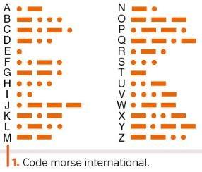 code_morse
